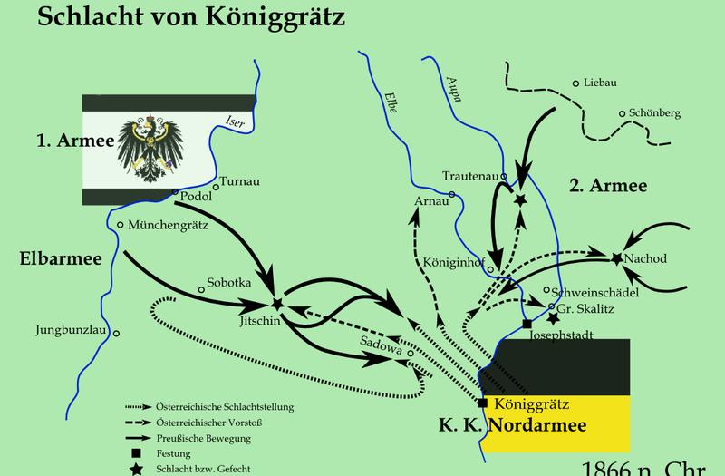 Die Schlacht von Königgrätz